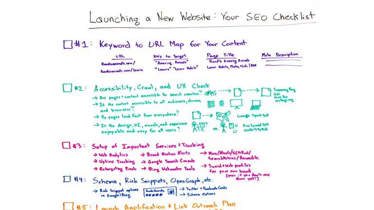 راه اندازی وبسایت جدید: یک چک لیست سئو برای شما