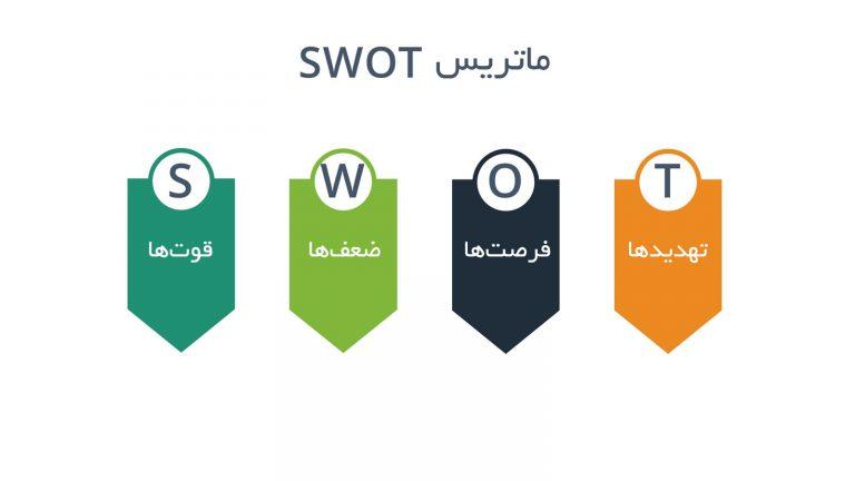ماتریس SWOT چیست؟