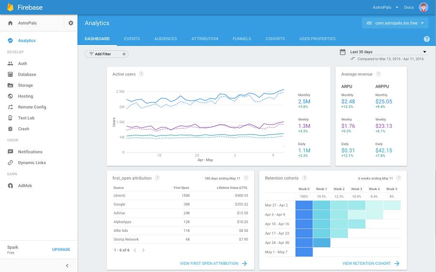 راهنمای فوری کمپین Universal App در گوگل ادز